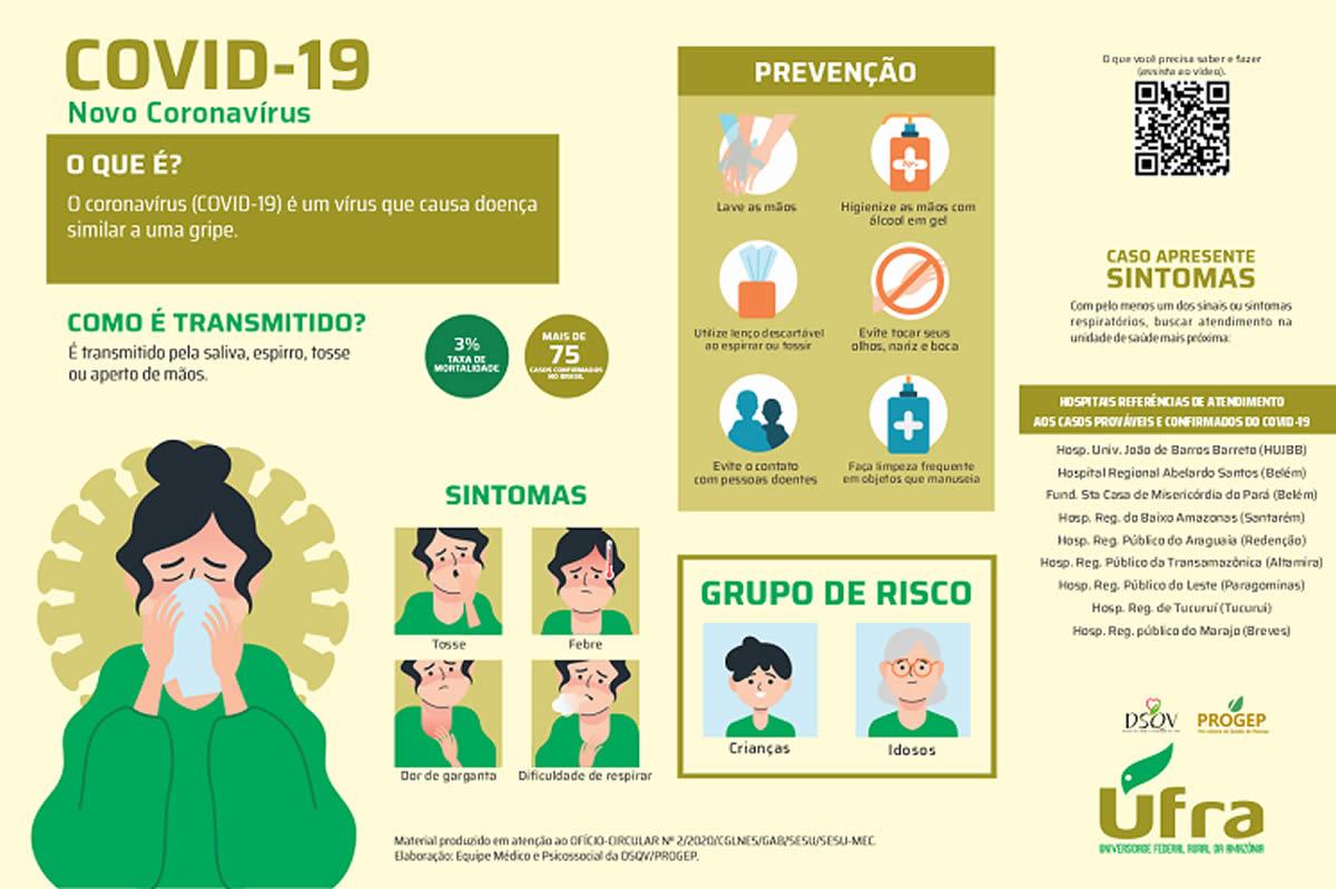 Medidas de Prevenção ao COVID 19 - Coronavírus